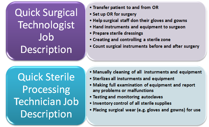 surgical technologist job description comparison